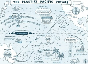 The Plastiki Pacific Voyage