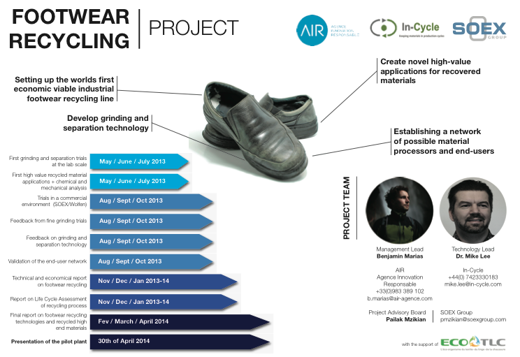 Coop Recycling Air And Funded Partners Footwear Get xPvWnwn4qp