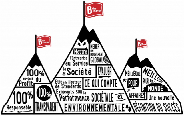 RSE BCORP