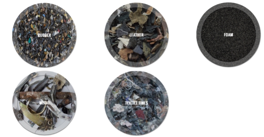 AIR coop | Footwear Recycling : from the idea to the demonstrator